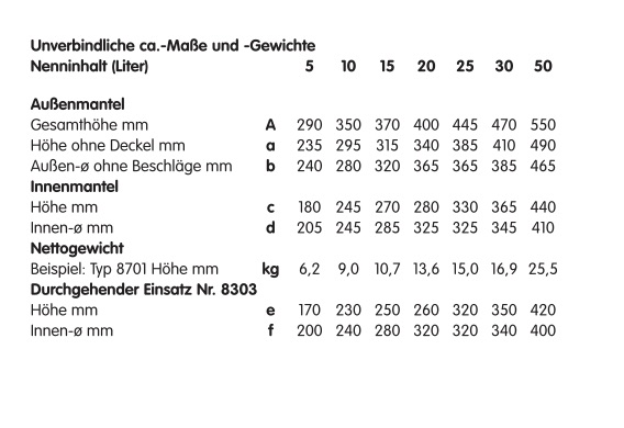 Portessa Speisetransportbehälter | Maße